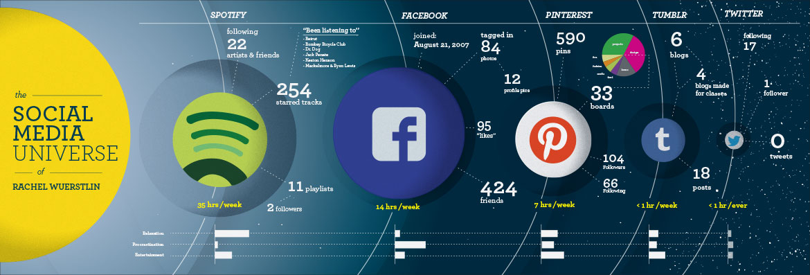 Social-Media-Infographic_Semplice_Grid-Width